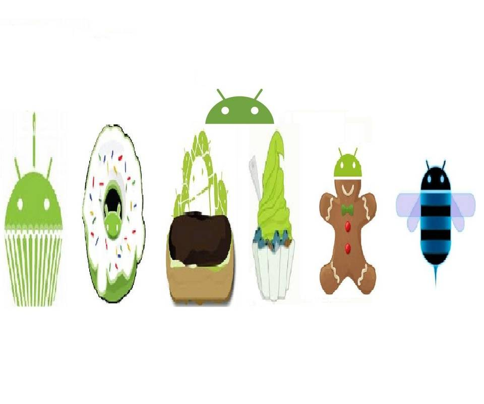 All Androids