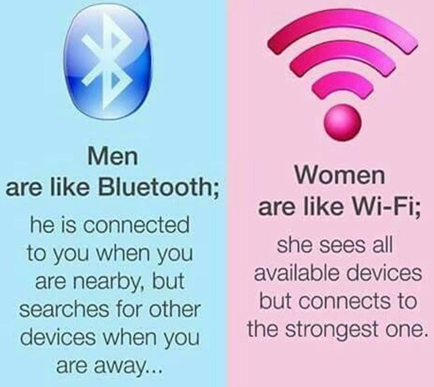 Men Women Like