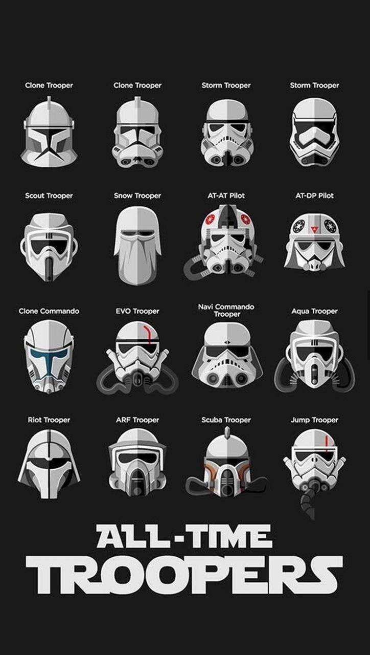 Storm Troopers Wallpaper By K A R M A C9 Free On Zedge