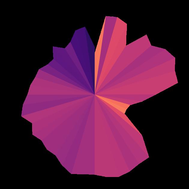 Arc-gurren Lagann