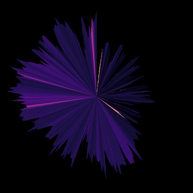 Violet Evergarden op