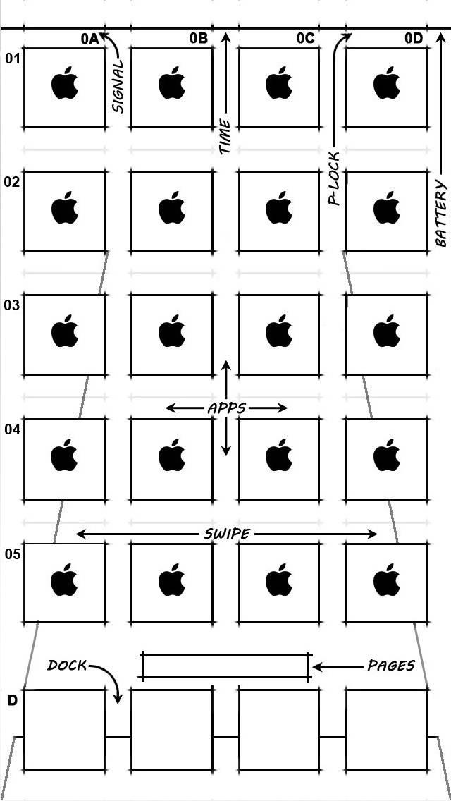 Iphone 5 Homepage