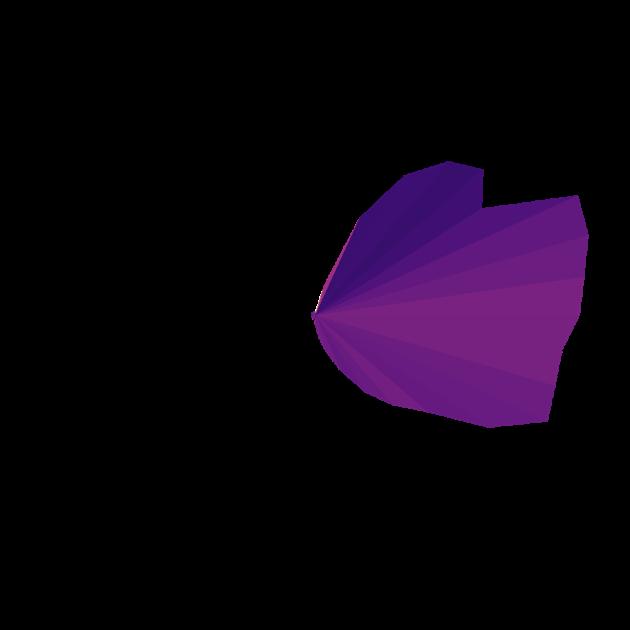 GameCube Spins