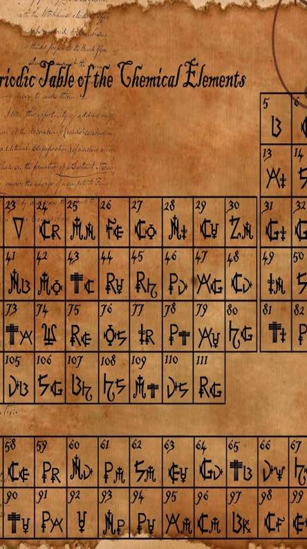Periodic table wallpapers free by zedge periodic table urtaz Image collections