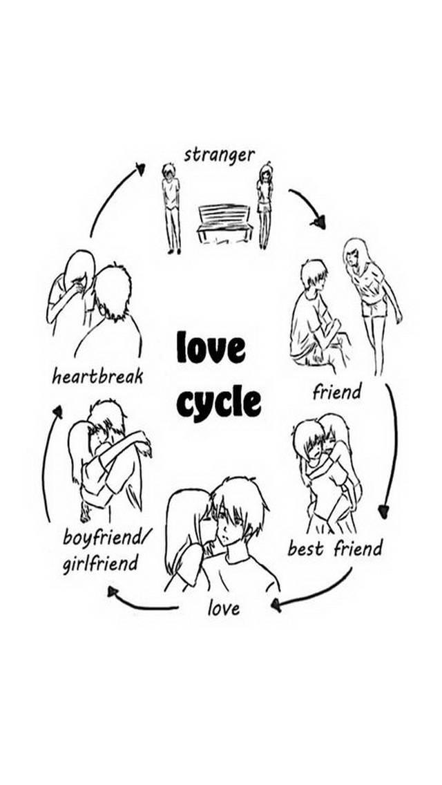 Love Cycle Wallpaper By Kiko D2 Free On Zedge