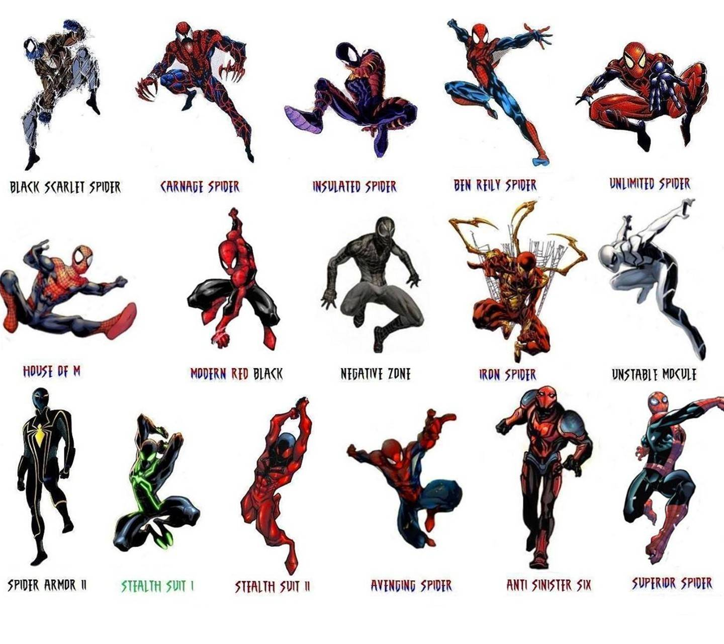 Spiderman Costumes Wallpaper By Rohan Desai Df Free On Zedge